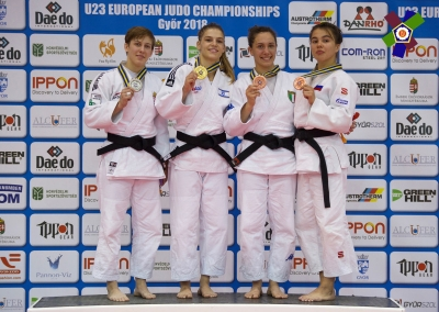 European Judo Union / Photographer: Anna Zelonija